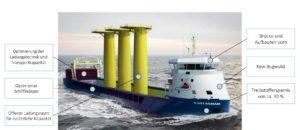 Oltmann-Gruppe_MS Boot - Mehrzweckfrachter